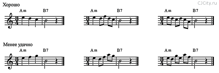 Рис.05. Варианты соединения опорных звуков