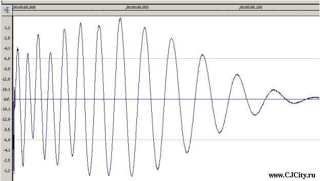 Рисунок 3 - Бас бочка без обработки компрессией