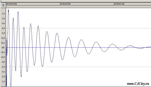 Рисунок 7 – Полученная бас бочка после обработки графическим компрессором