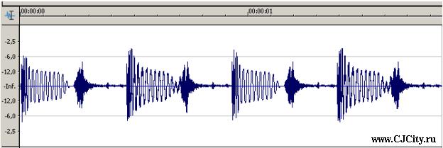 Рисунок 8 – Звуковая петля