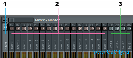 Каналы микшера FL Studio
